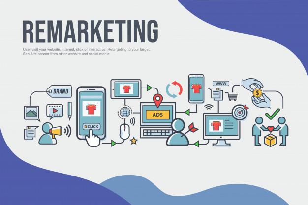 Remarketing là hình thức quảng cáo lại sản phẩm, dịch vụ